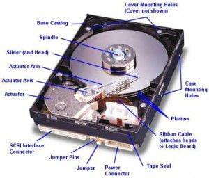 harddisk-veri-kurtarma-merkezi